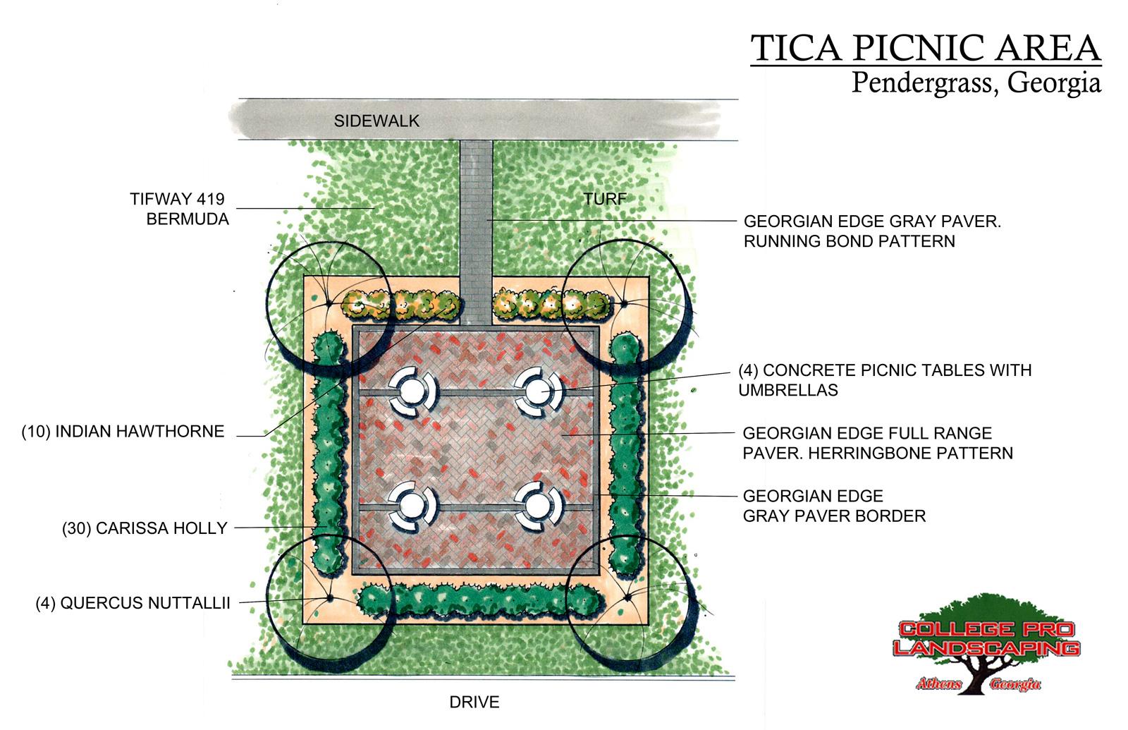 TICA-x